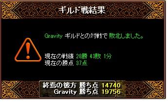 Gv 終焉 vs Gravity