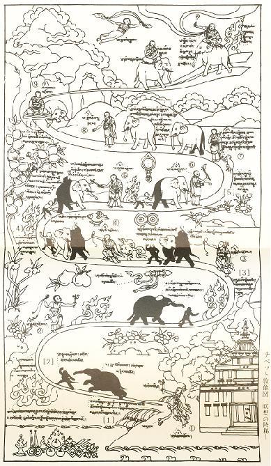 象の十牛図