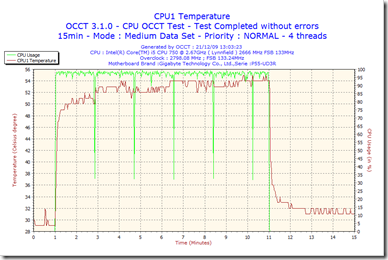 2009-12-21-13h03-CPU1