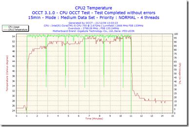 2009-12-21-13h03-CPU2