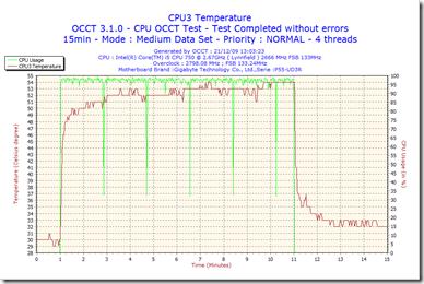 2009-12-21-13h03-CPU3