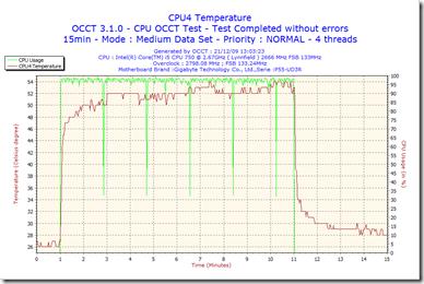2009-12-21-13h03-CPU4