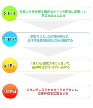 step-H3.jpg