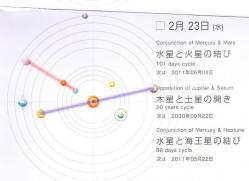 地球暦20110223