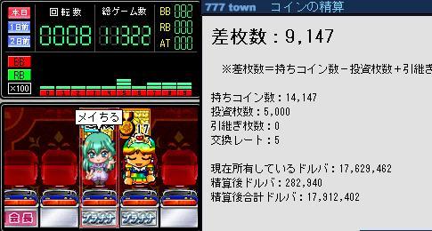 ナイツP9000勲結果