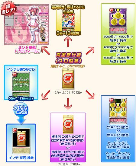 20120209wis_ep02_01.jpg