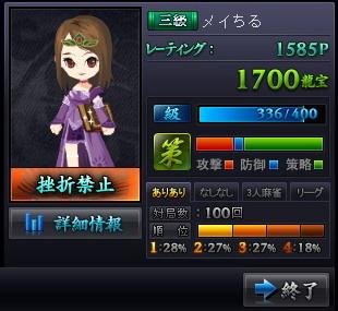 雀龍門100局成績