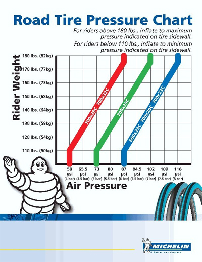 michilin_pressure1.jpg