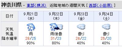 weather_0921.jpg