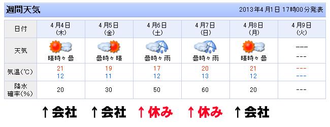 weather_april.jpg