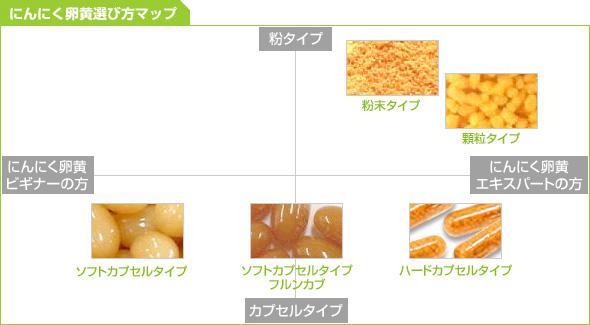 にんにく卵黄タイプ
