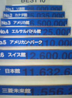 100321万博入場者階段