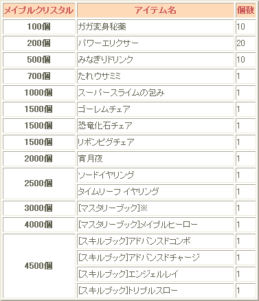 100526-12m.png