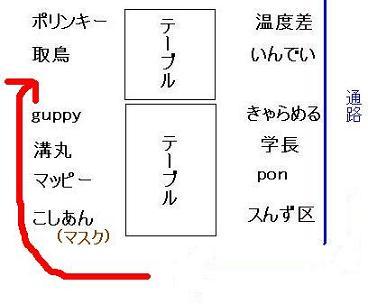 20120414オフ会1席順4