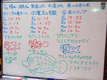 宮古島 ログデータ 2009/11/22 チームヒデ