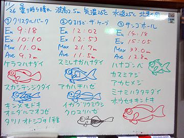 宮古島 ログデータ 2009/11/26