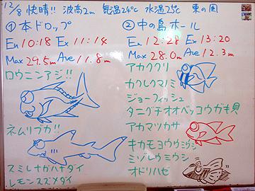 宮古島 ログデータ 2009/12/8