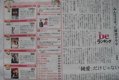 朝日新聞・ランキング