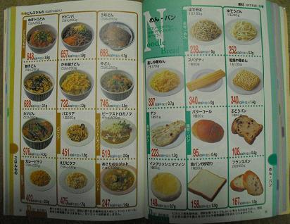 食品カロリー2