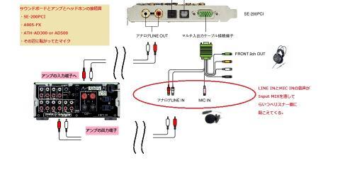らいつべ音声機器接続図