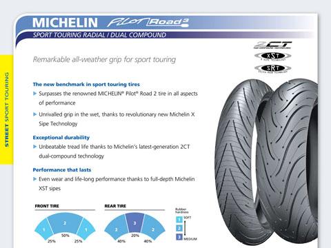 Michelin_pilot_road_3_fitment+a.jpg
