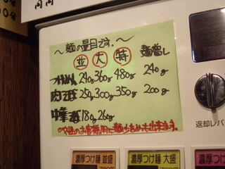 馳走麺狸穴 麺の量