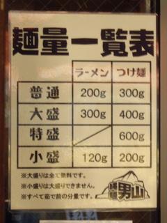 縄麺 男山 麺量