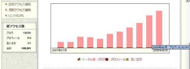 blog_graph.jpg