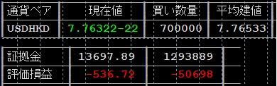 USDHKD ドル香港ドル トラリピ含み損 スワップ