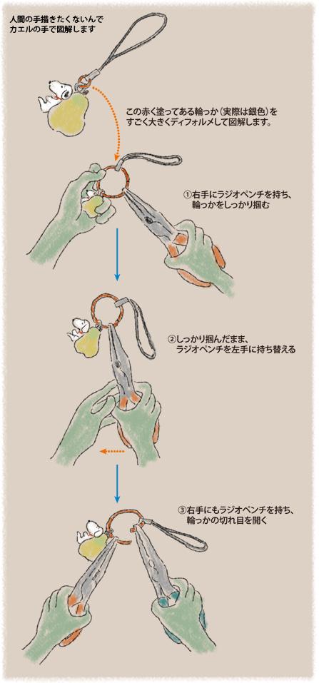 すぬーぴー図解1