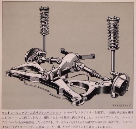 77年8月 スカイラインGT サスペンション