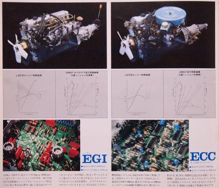 78年8月 スカイラインGT エンジン