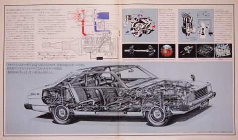 80年12月 スカイラインGTターボ メカニズム