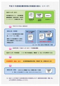協会けんぽ被扶養者確認の手順20110309