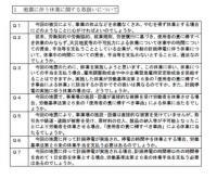 地震に伴う労働基準法Q&A20110322