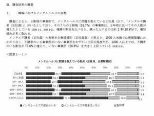 20110701「職場におけるメンタルヘルスケア対策に関する調査」