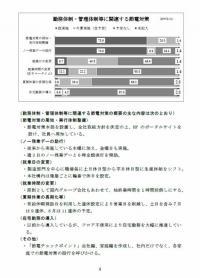 20110725「今夏の節電対策に関するアンケート」結果概要
