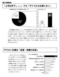 20110915 60歳以上のビジネスパーソン対象、仕事に対する意識調査