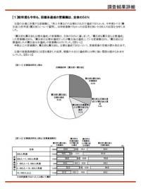 20110929震災後に業績をあげた人・下げた人の分析調査