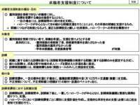 20111007求職者支援制度の施行のお知らせ