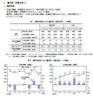 20111117労働力調査201107~09