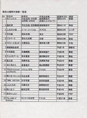 陶芸公園野外陶彫一覧表 (295x400)