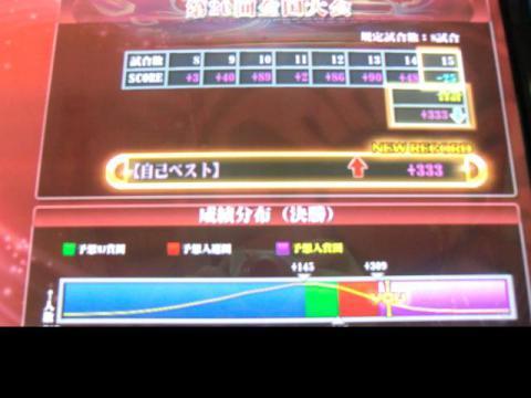 CIMG2565_20110416180501.jpg