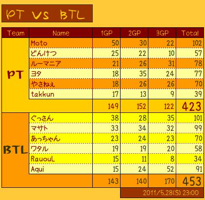 PTBTL.png