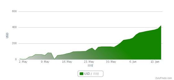 chart501615.jpg