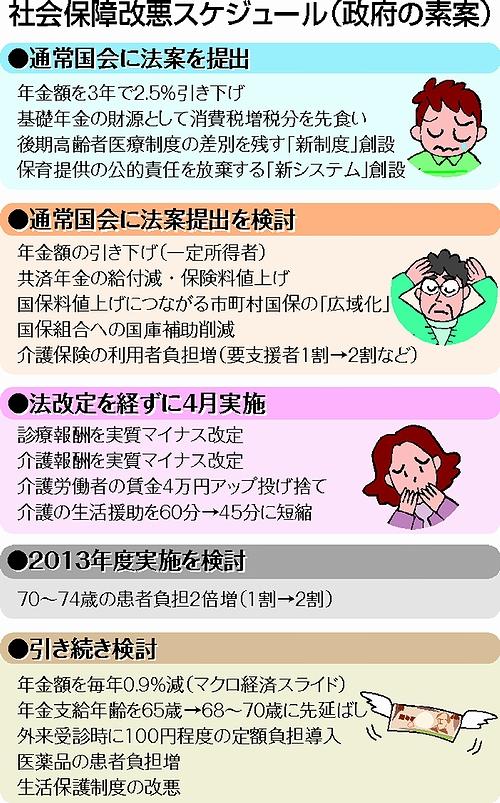 akahata20120113-2