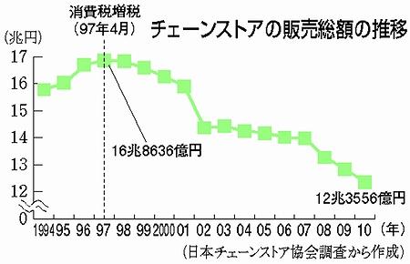 akahata20120113-6
