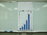 20110117グラフ