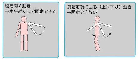 20110708_draw_2_Shoulder_hold.jpg