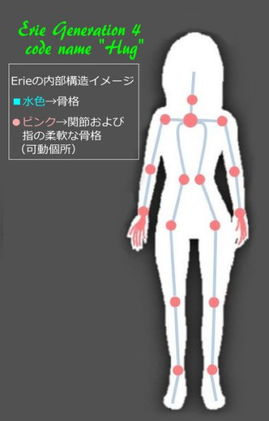 20110709_erie_joint.jpg